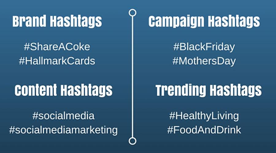 Social Media Marketing Hashtags