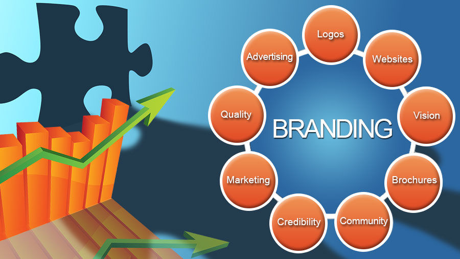 why hire professional graphic design firms for branding marketing