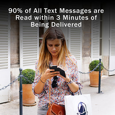 SMS Statistics Time to Read Text Message
