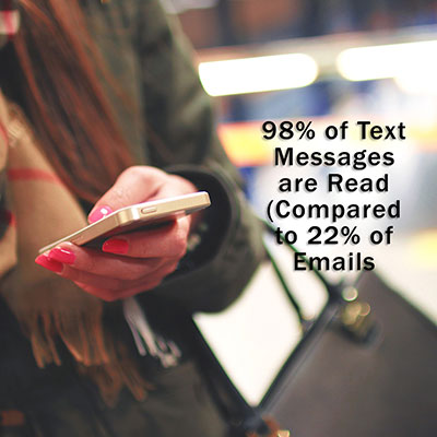 SMS Statistics Text Messages Read