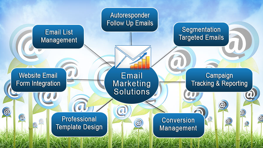 Strategic Email Marketing Services